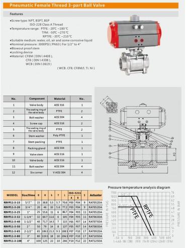 XY Electron Draadkogelkraan met actuator, 3 delig
